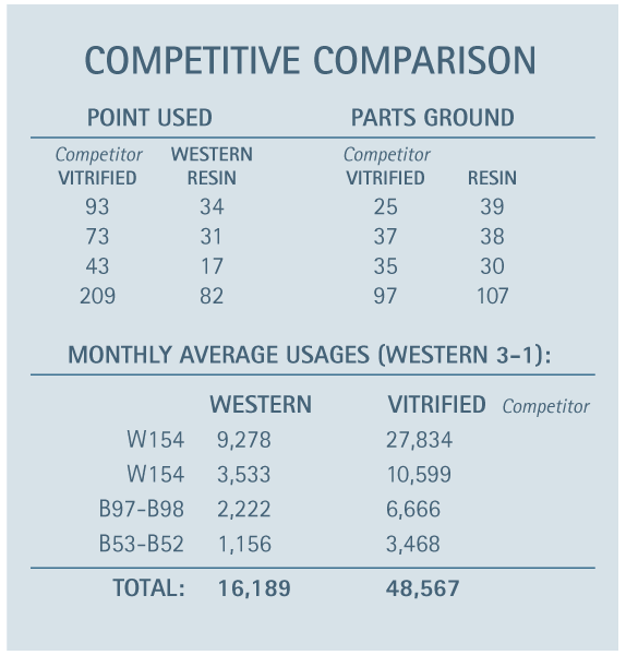 competitive-comp